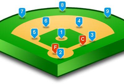 terrain-baseball-postes